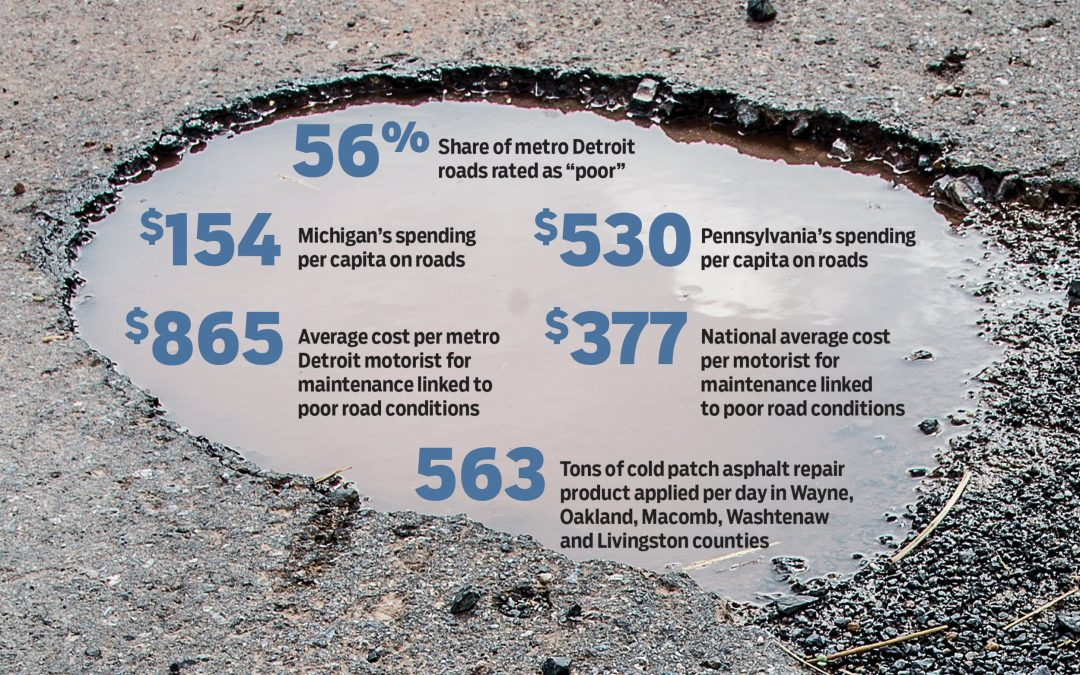 The price of potholes: Bad roads good news for tire shops but millstone for business, workers