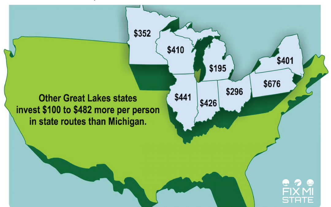 Michigan's crumbling roads: Why are we so far behind?